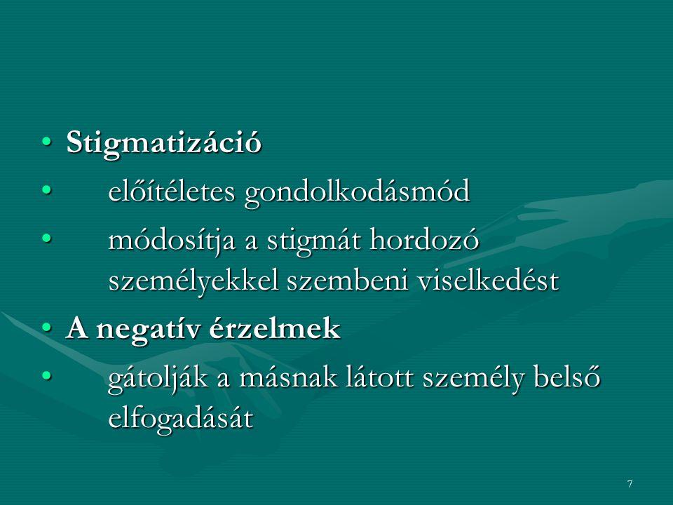 7 StigmatizációStigmatizáció előítéletes gondolkodásmód előítéletes gondolkodásmód módosítja a stigmát hordozó személyekkel szembeni viselkedést módos