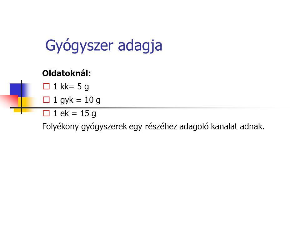 Gyógyszer adagja Oldatoknál: 1 kk= 5 g 1 gyk = 10 g 1 ek = 15 g Folyékony gyógyszerek egy részéhez adagoló kanalat adnak.