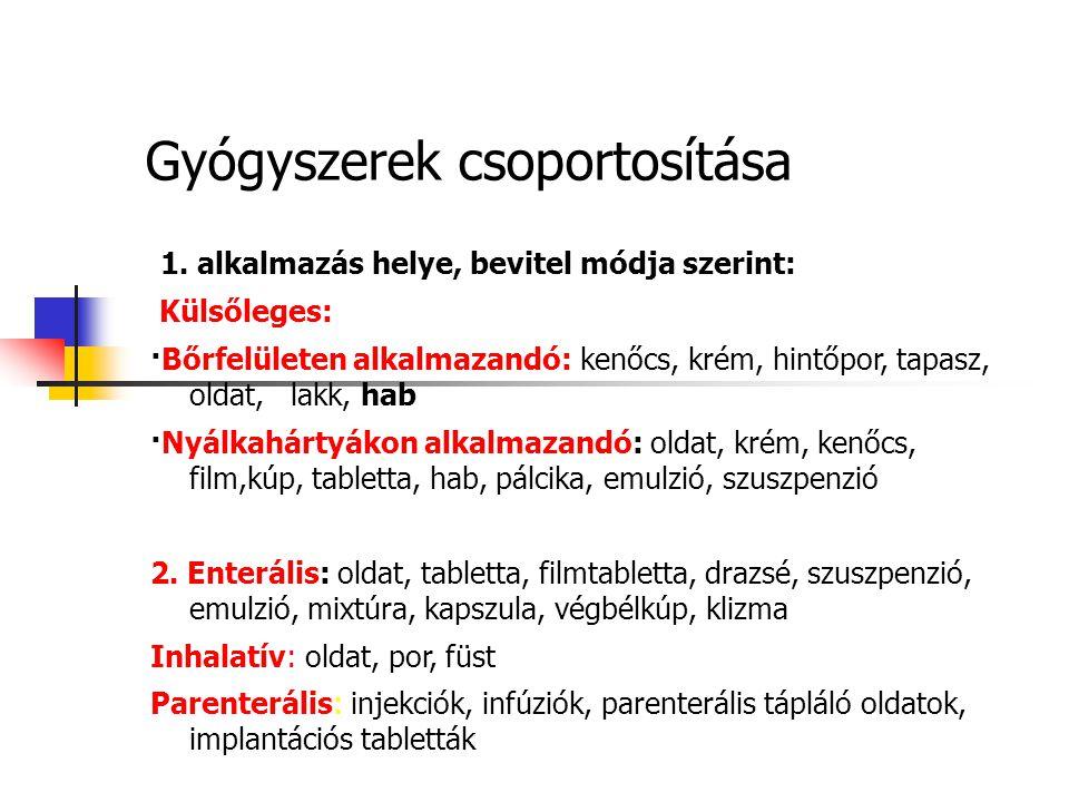 Gyógyszerek csoportosítása 1. alkalmazás helye, bevitel módja szerint: Külsőleges: ·Bőrfelületen alkalmazandó: kenőcs, krém, hintőpor, tapasz, oldat,