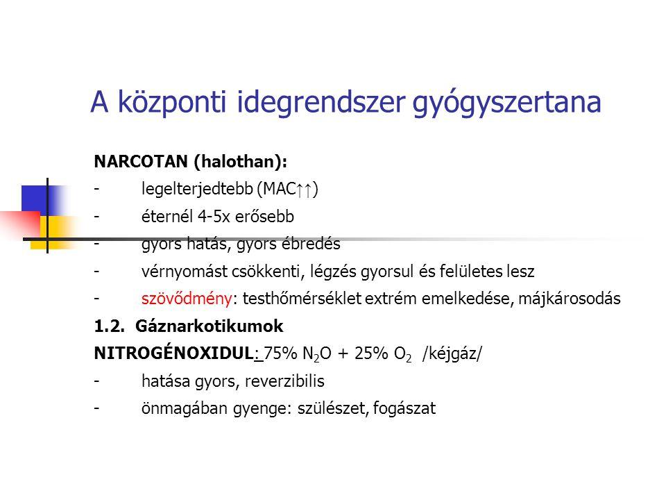 A központi idegrendszer gyógyszertana NARCOTAN (halothan): - legelterjedtebb (MAC ↑↑ ) - éternél 4-5x erősebb - gyors hatás, gyors ébredés - vérnyomás
