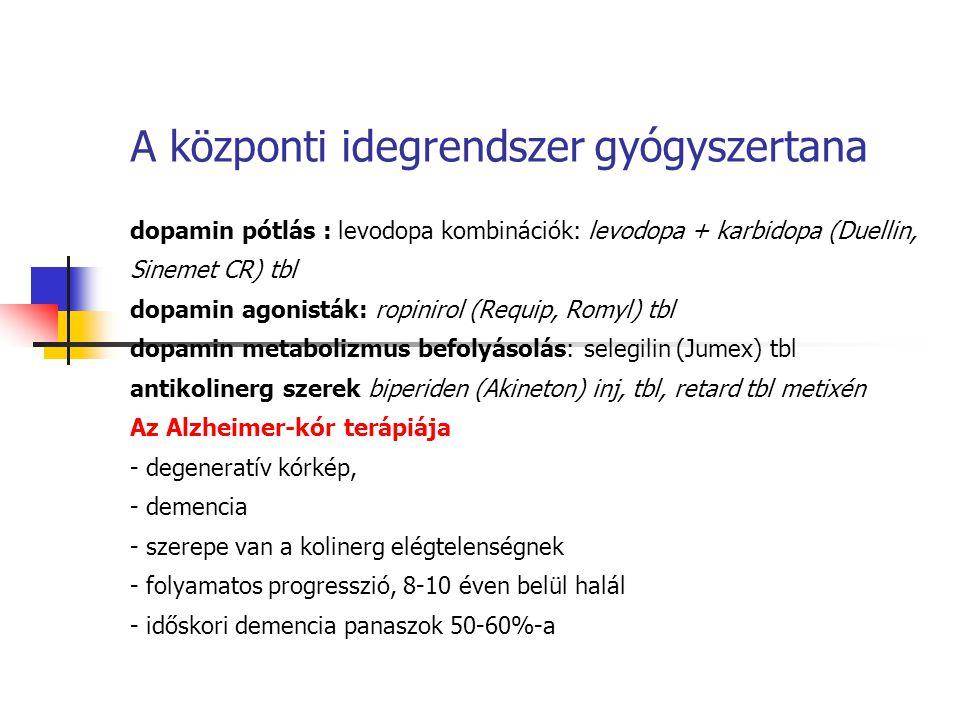 A központi idegrendszer gyógyszertana dopamin pótlás : levodopa kombinációk: levodopa + karbidopa (Duellin, Sinemet CR) tbl dopamin agonisták: ropinir