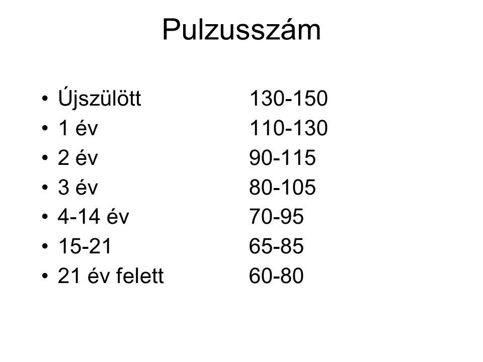 Pulzusszám Újszülött130-150 1 év 110-130 2 év90-115 3 év80-105 4-14 év70-95 15-2165-85 21 év felett60-80
