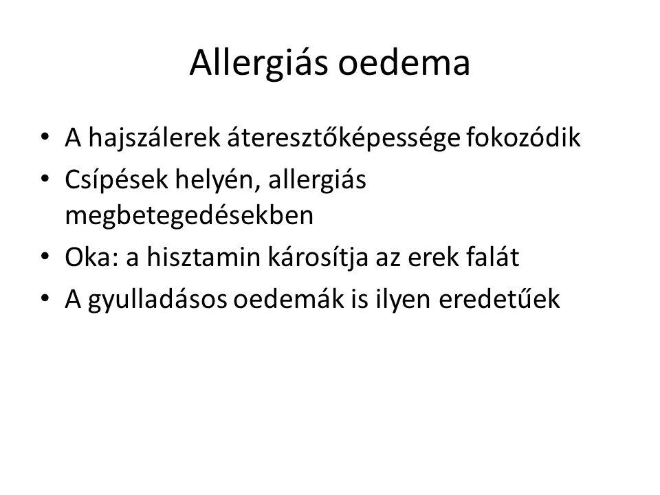 Allergiás oedema A hajszálerek áteresztőképessége fokozódik Csípések helyén, allergiás megbetegedésekben Oka: a hisztamin károsítja az erek falát A gy