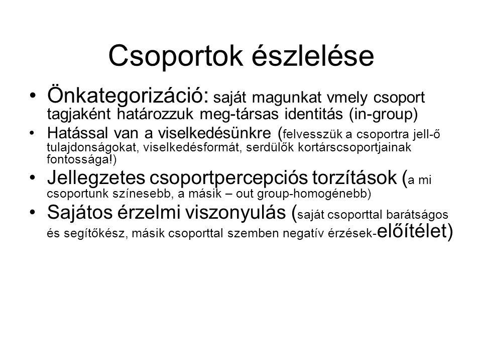 Csoportok észlelése Önkategorizáció: saját magunkat vmely csoport tagjaként határozzuk meg-társas identitás (in-group) Hatással van a viselkedésünkre ( felvesszük a csoportra jell-ő tulajdonságokat, viselkedésformát, serdülők kortárscsoportjainak fontossága!) Jellegzetes csoportpercepciós torzítások ( a mi csoportunk színesebb, a másik – out group-homogénebb) Sajátos érzelmi viszonyulás ( saját csoporttal barátságos és segítőkész, másik csoporttal szemben negatív érzések- előítélet)