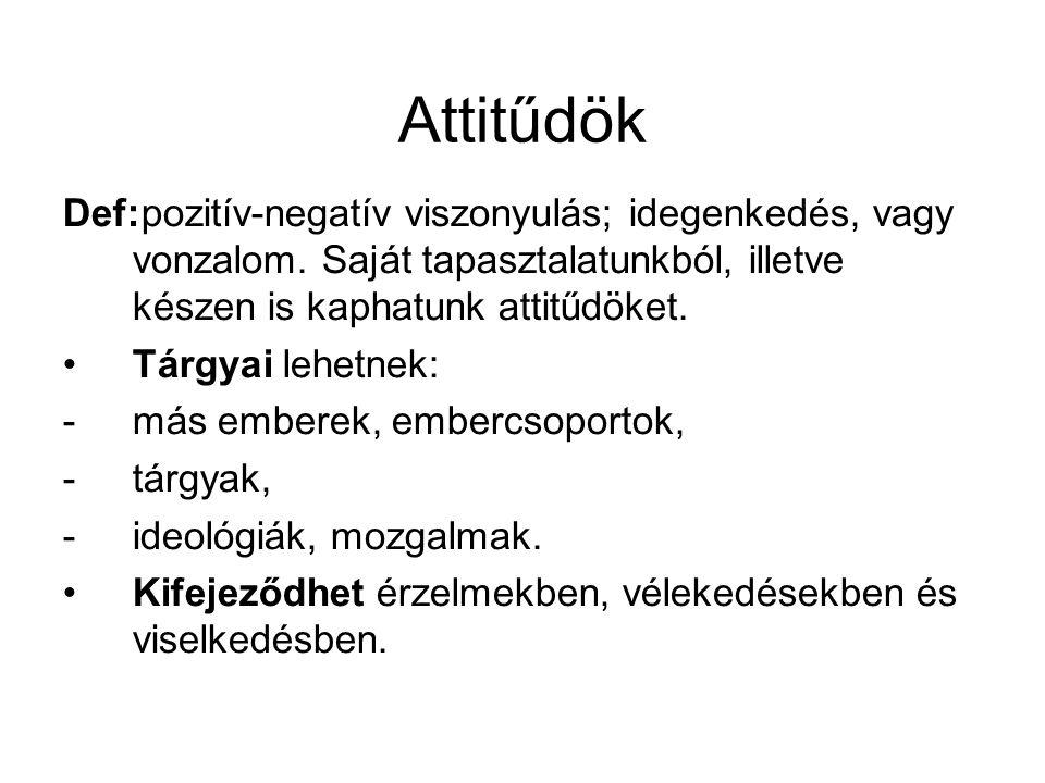 Attitűdök Def:pozitív-negatív viszonyulás; idegenkedés, vagy vonzalom.