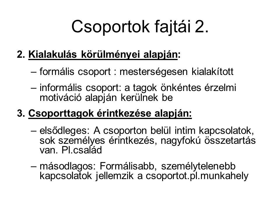 Csoportok fajtái 2.2.
