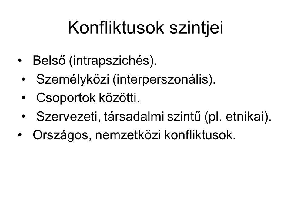 Konfliktusok szintjei Belső (intrapszichés).Személyközi (interperszonális).