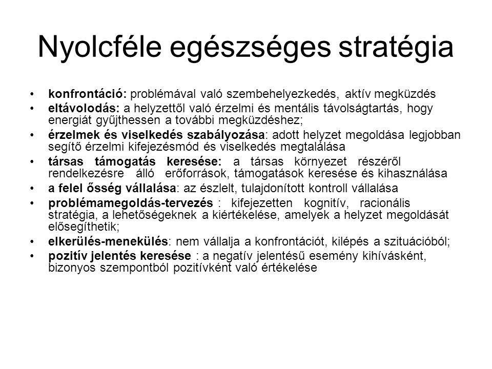 Nyolcféle egészséges stratégia konfrontáció: problémával való szembehelyezkedés, aktív megküzdés eltávolodás: a helyzettől való érzelmi és mentális tá