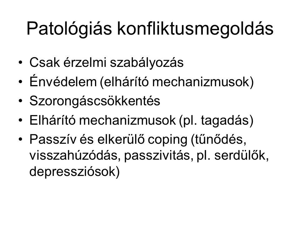 Patológiás konfliktusmegoldás Csak érzelmi szabályozás Énvédelem (elhárító mechanizmusok) Szorongáscsökkentés Elhárító mechanizmusok (pl. tagadás) Pas