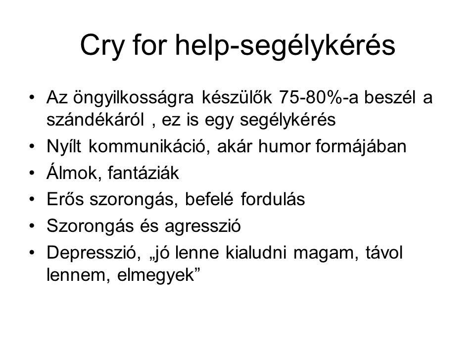 Cry for help-segélykérés Az öngyilkosságra készülők 75-80%-a beszél a szándékáról, ez is egy segélykérés Nyílt kommunikáció, akár humor formájában Álm