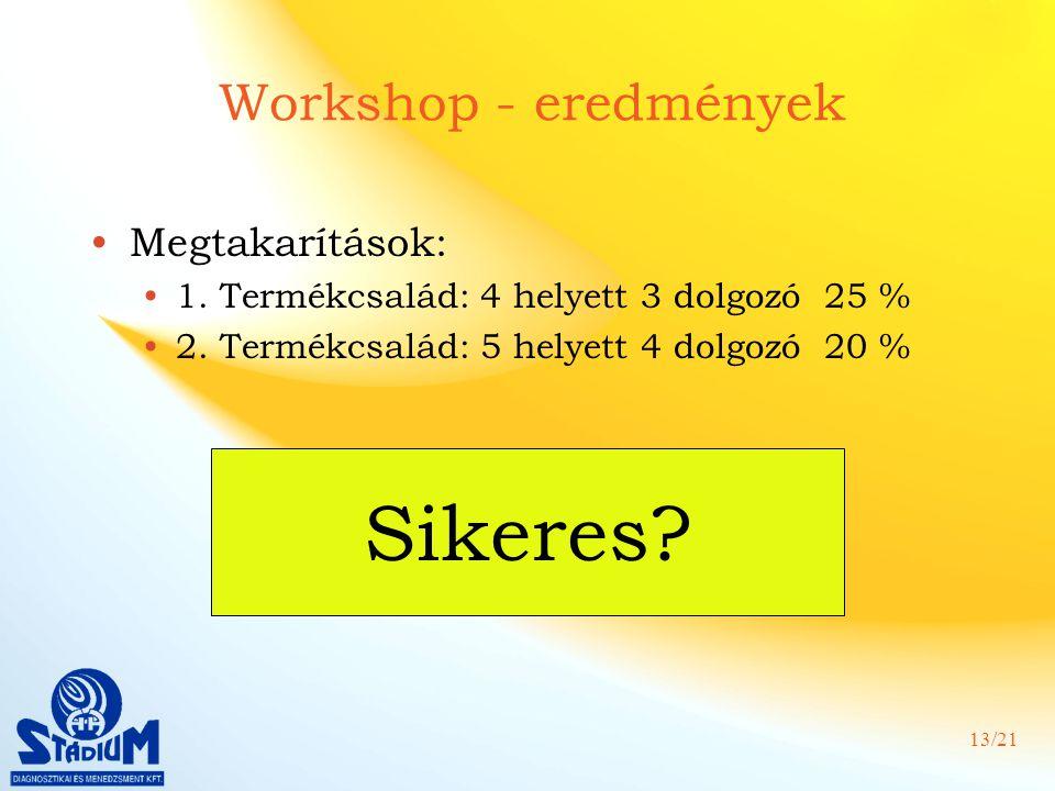 13/21 Workshop - eredmények Megtakarítások: 1.Termékcsalád: 4 helyett 3 dolgozó 25 % 2.