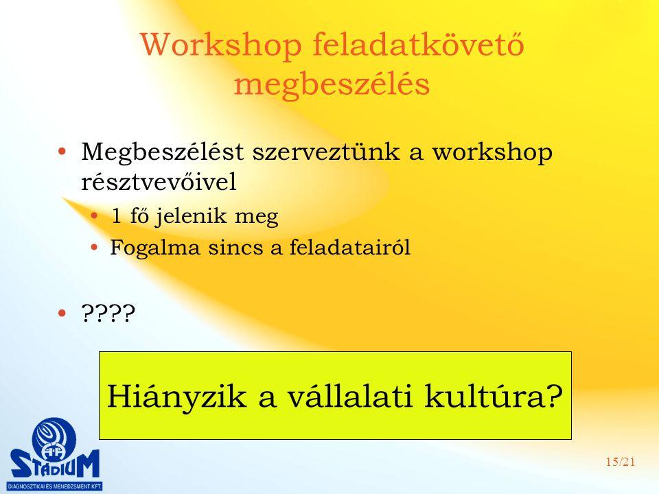 15/21 Workshop feladatkövető megbeszélés Megbeszélést szerveztünk a workshop résztvevőivel 1 fő jelenik meg Fogalma sincs a feladatairól ???.