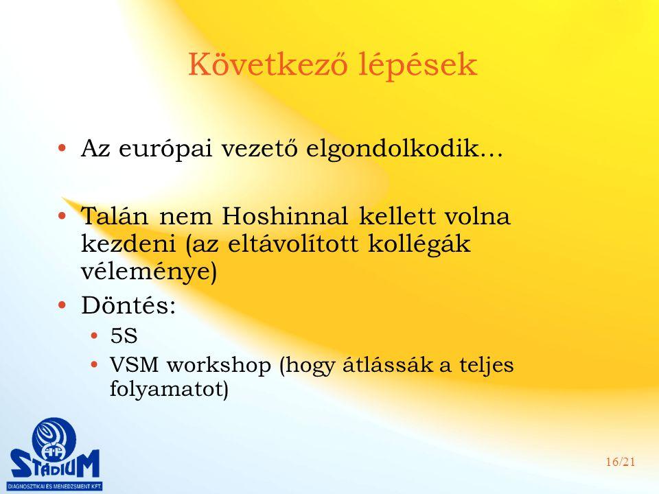16/21 Következő lépések Az európai vezető elgondolkodik… Talán nem Hoshinnal kellett volna kezdeni (az eltávolított kollégák véleménye) Döntés: 5S VSM workshop (hogy átlássák a teljes folyamatot)
