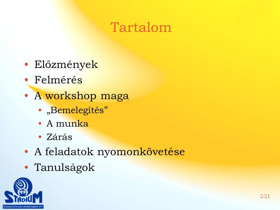 """2/21 Tartalom Előzmények Felmérés A workshop maga """"Bemelegítés A munka Zárás A feladatok nyomonkövetése Tanulságok"""