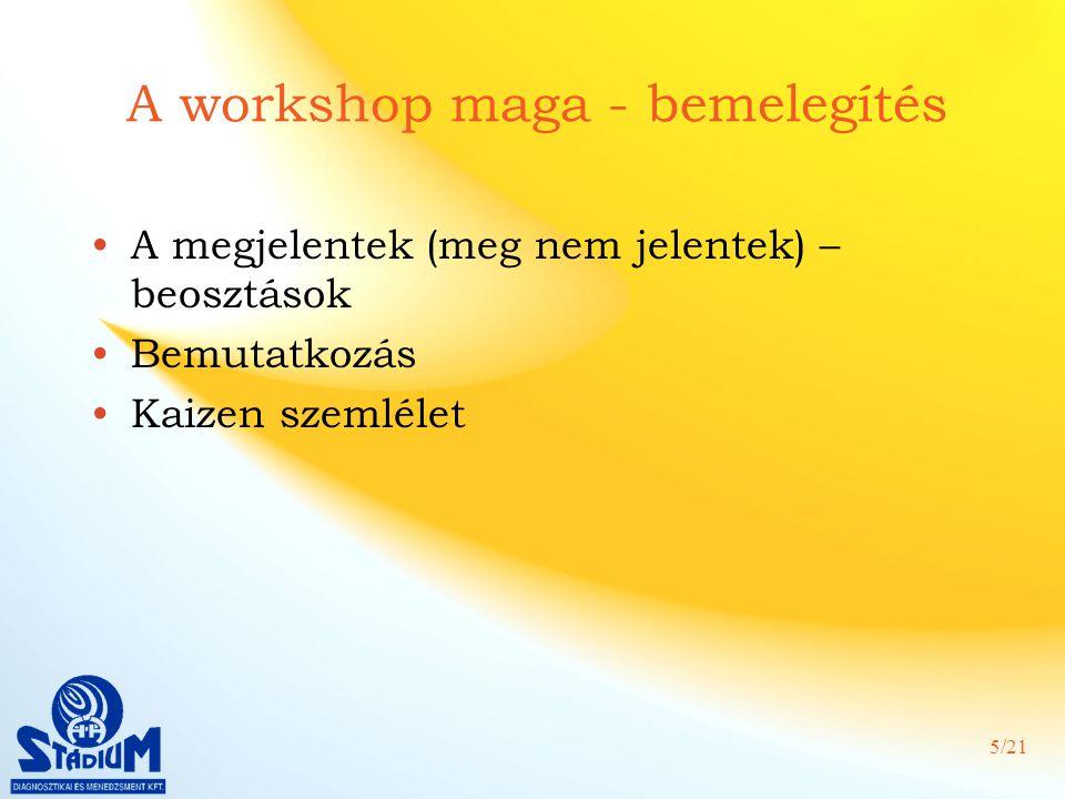 5/21 A workshop maga - bemelegítés A megjelentek (meg nem jelentek) – beosztások Bemutatkozás Kaizen szemlélet