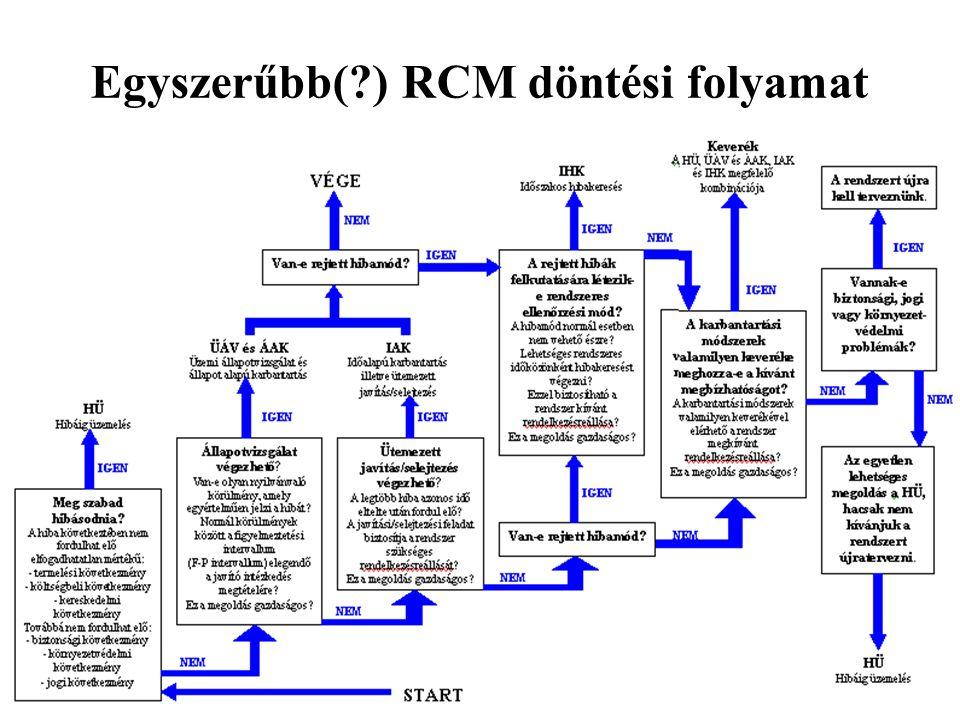 Egyszerűbb(?) RCM döntési folyamat