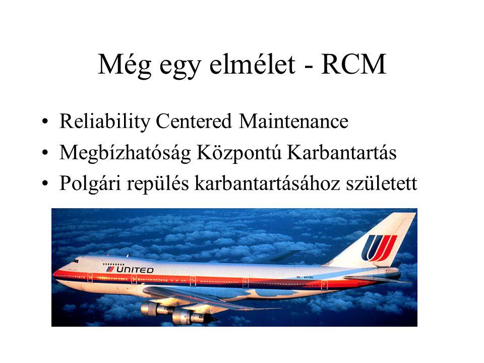 Még egy elmélet - RCM Reliability Centered Maintenance Megbízhatóság Központú Karbantartás Polgári repülés karbantartásához született