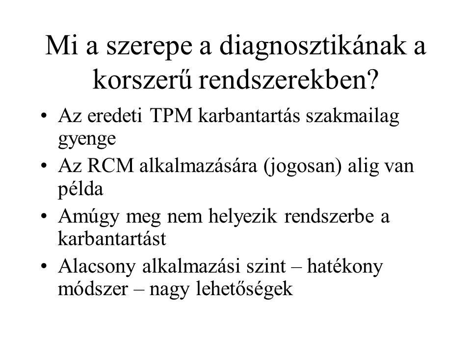 Mi a szerepe a diagnosztikának a korszerű rendszerekben.