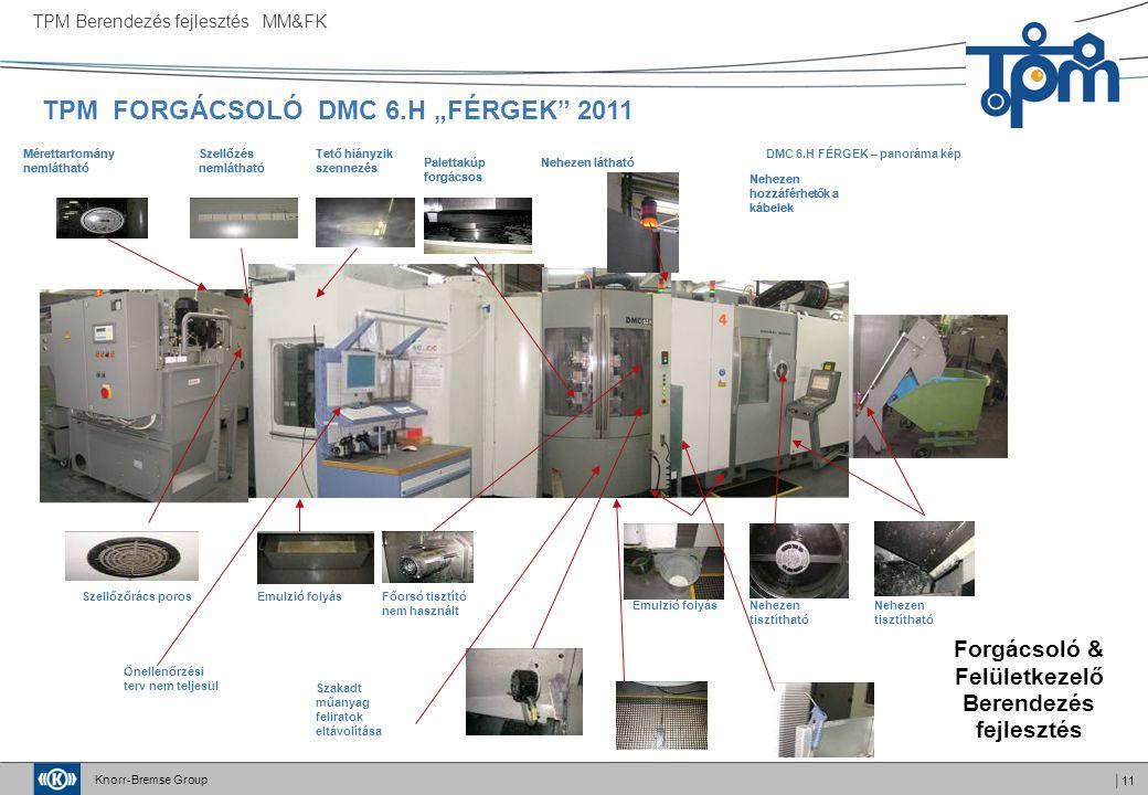 Knorr-Bremse Group │11 TPM Berendezés fejlesztés MM&FK DMC 6.H FÉRGEK – panoráma kép Emulzió folyásSzellőzőrács poros Szellőzés nemlátható Emulzió fol