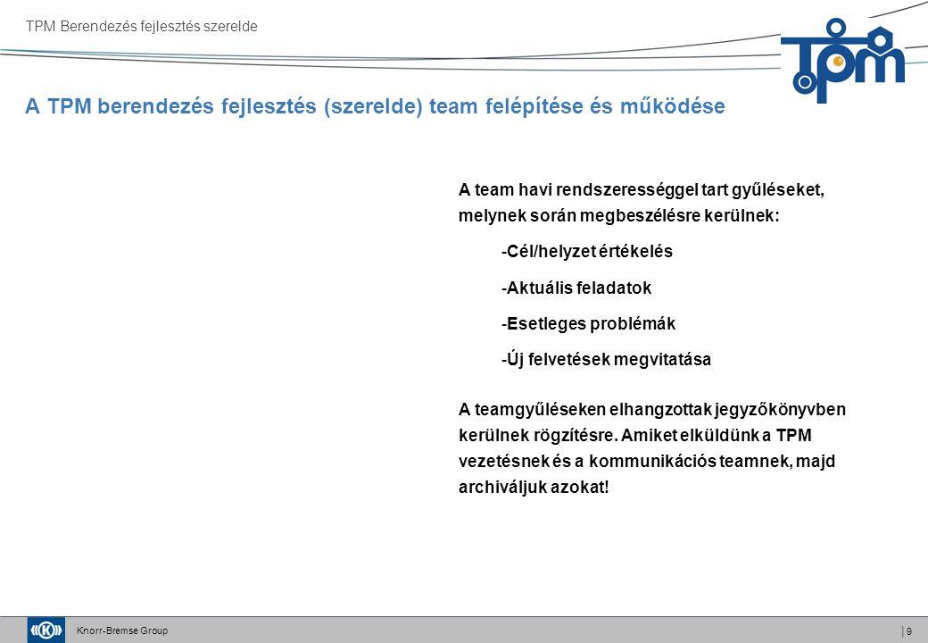 Knorr-Bremse Group │9 A TPM berendezés fejlesztés (szerelde) team felépítése és működése TPM Berendezés fejlesztés szerelde A team havi rendszerességgel tart gyűléseket, melynek során megbeszélésre kerülnek: -Cél/helyzet értékelés -Aktuális feladatok -Esetleges problémák -Új felvetések megvitatása A teamgyűléseken elhangzottak jegyzőkönyvben kerülnek rögzítésre.
