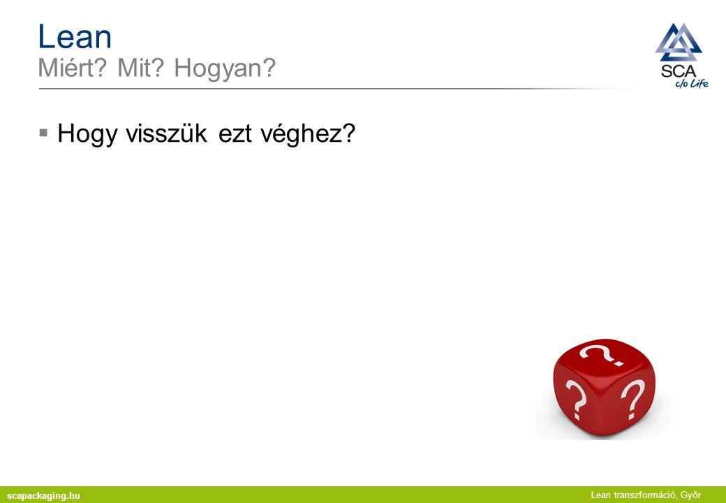 Lean transzformáció, Győr Lean Miért? Mit? Hogyan?  Hogy visszük ezt véghez? scapackaging.hu