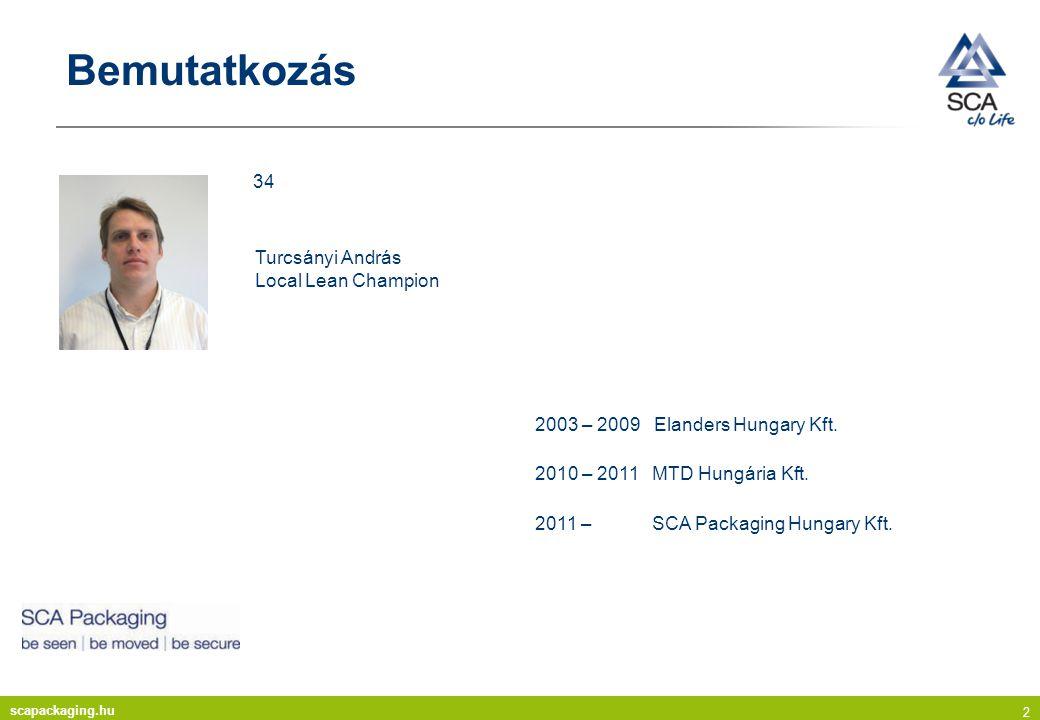 scapackaging.hu 2 34 Turcsányi András Local Lean Champion Bemutatkozás 2003 – 2009 Elanders Hungary Kft. 2010 – 2011 MTD Hungária Kft. 2011 – SCA Pack
