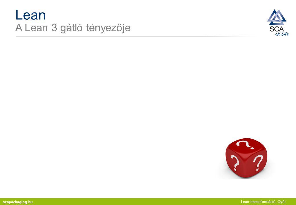 Lean transzformáció, Győr Lean A Lean 3 gátló tényezője scapackaging.hu