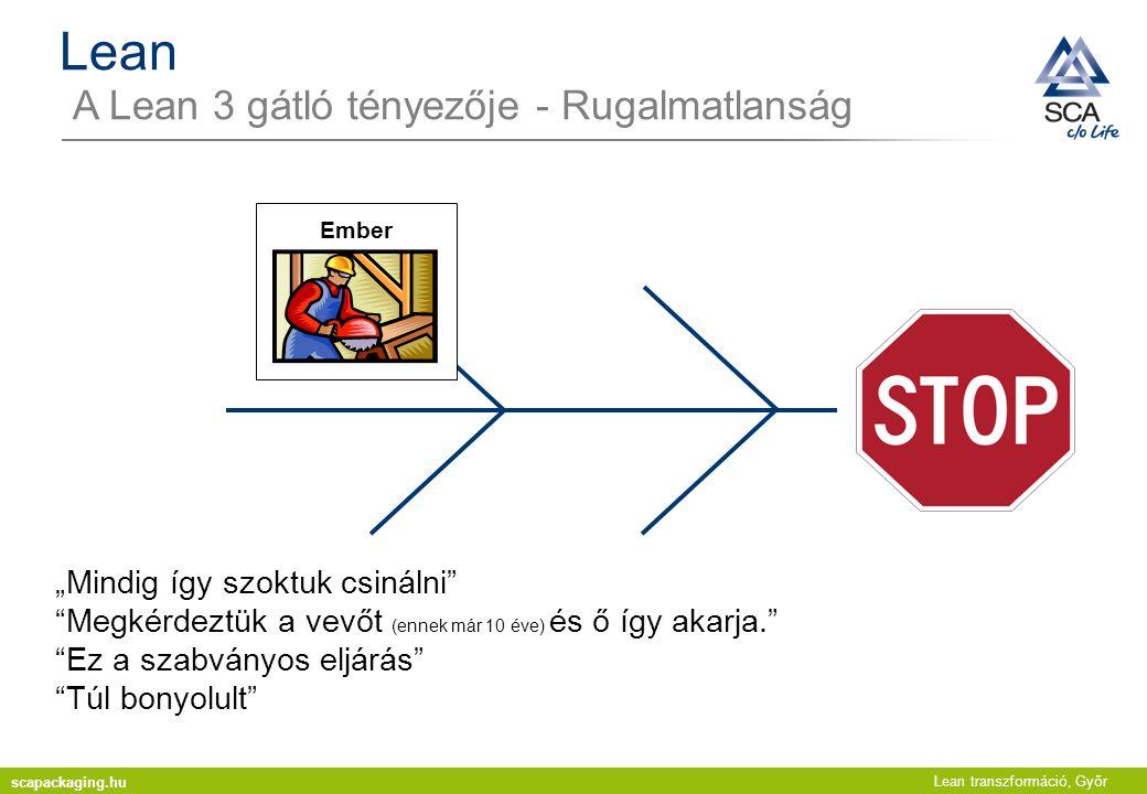 """Lean transzformáció, Győr Ember Lean A Lean 3 gátló tényezője - Rugalmatlanság """"Mindig így szoktuk csinálni"""" """"Megkérdeztük a vevőt (ennek már 10 éve)"""
