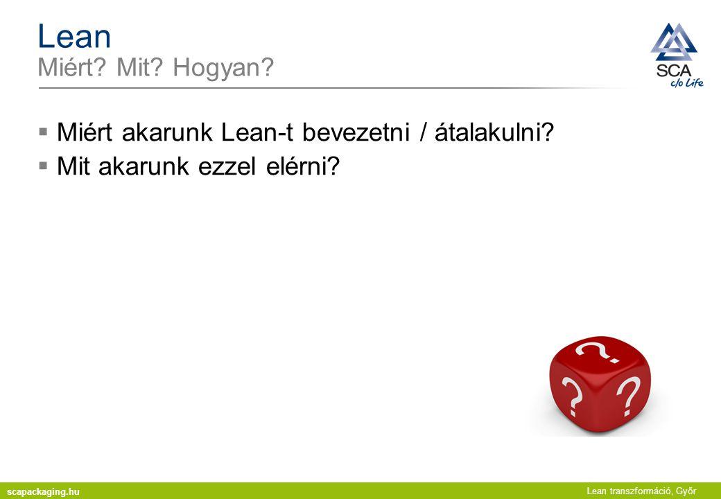Lean transzformáció, Győr Lean Miért? Mit? Hogyan?  Miért akarunk Lean-t bevezetni / átalakulni?  Mit akarunk ezzel elérni? scapackaging.hu
