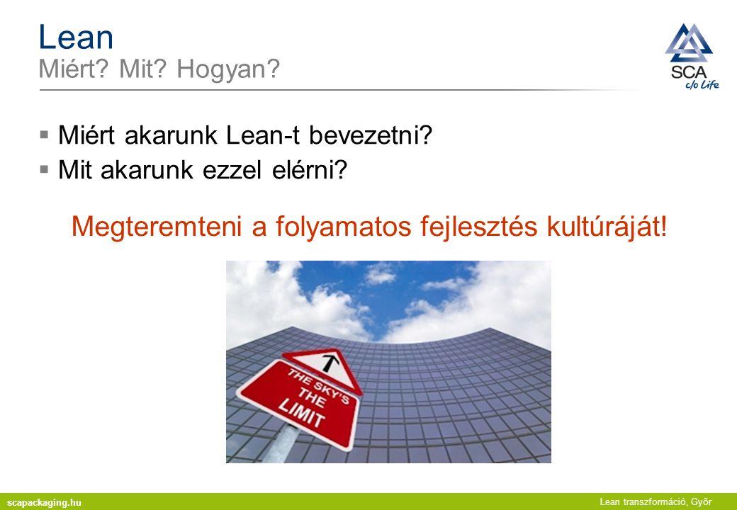 Lean transzformáció, Győr Lean Miért? Mit? Hogyan?  Miért akarunk Lean-t bevezetni?  Mit akarunk ezzel elérni? Megteremteni a folyamatos fejlesztés