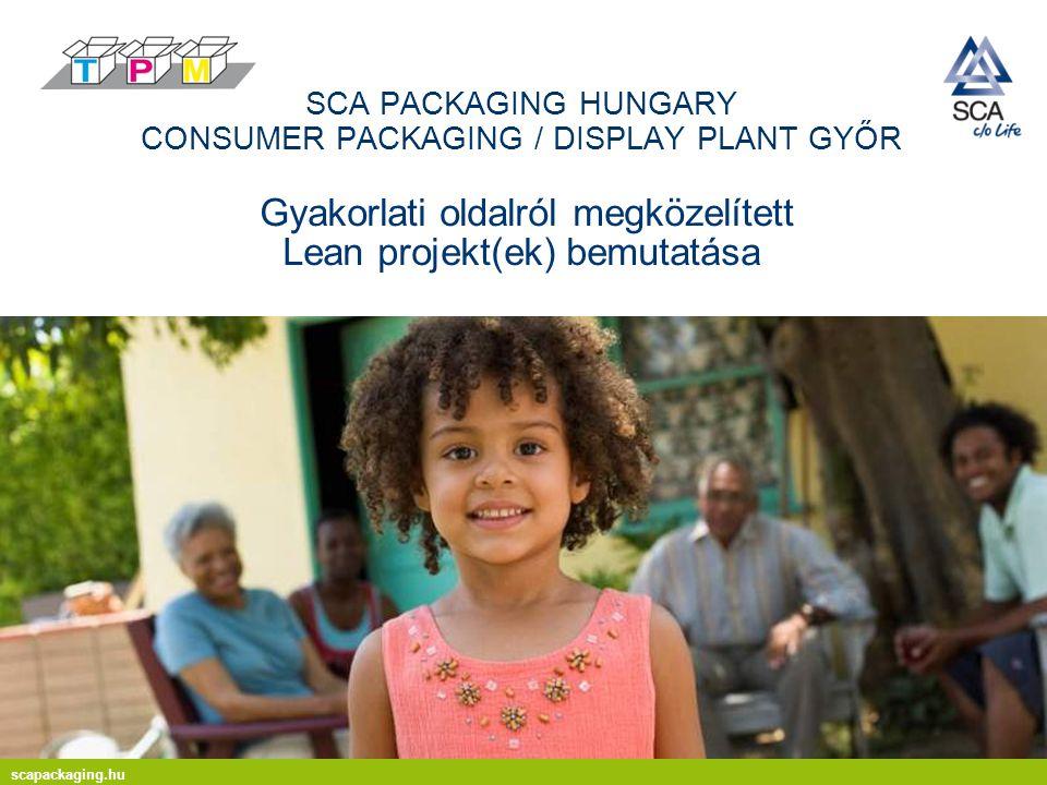 scapackaging.hu SCA PACKAGING HUNGARY CONSUMER PACKAGING / DISPLAY PLANT GYŐR Gyakorlati oldalról megközelített Lean projekt(ek) bemutatása