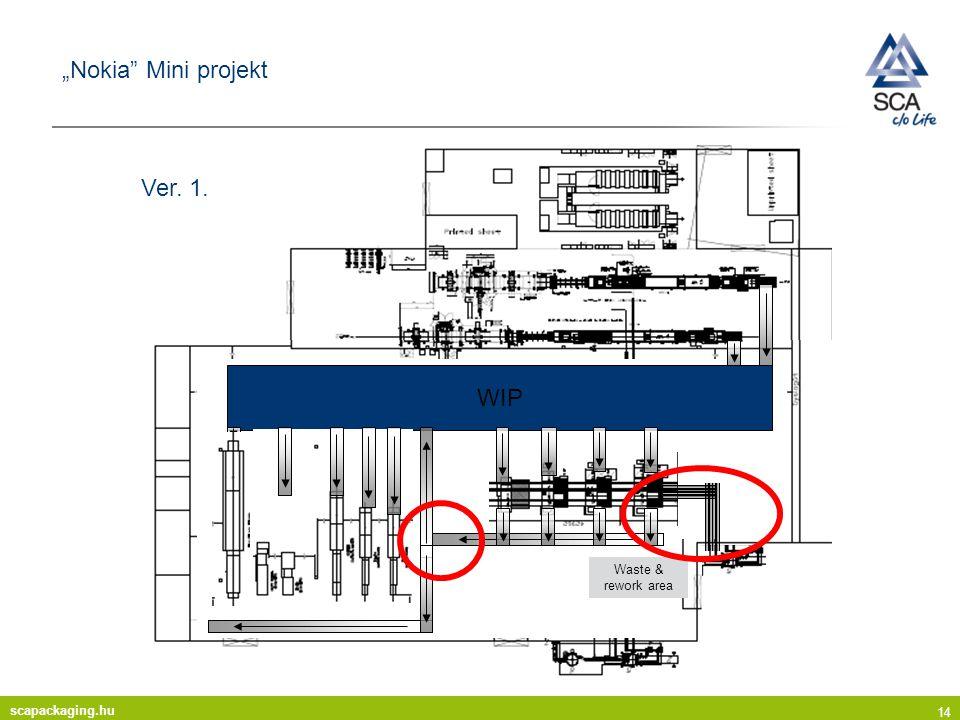 """scapackaging.hu 14 """"Nokia Mini projekt WIP Waste & rework area Ver. 1."""