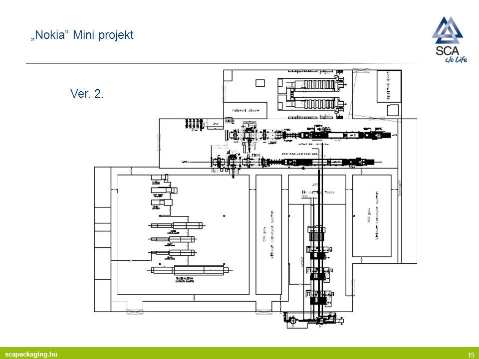 "scapackaging.hu 15 ""Nokia Mini projekt Ver. 2."