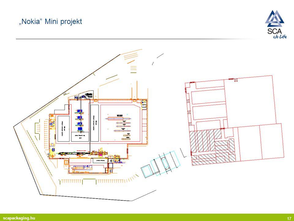 "scapackaging.hu 17 ""Nokia Mini projekt"