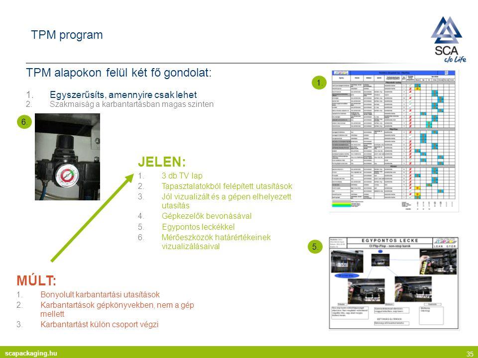 scapackaging.hu 35 TPM program TPM alapokon felül két fő gondolat: 1.Egyszerűsíts, amennyire csak lehet 2.Szakmaiság a karbantartásban magas szinten MÚLT: 1.Bonyolult karbantartási utasítások 2.Karbantartások gépkönyvekben, nem a gép mellett 3.Karbantartást külön csoport végzi JELEN: 1.3 db TV lap 2.Tapasztalatokból felépített utasítások 3.Jól vizualizált és a gépen elhelyezett utasítás 4.Gépkezelők bevonásával 5.Egypontos leckékkel 6.Mérőeszközök határértékeinek vizualizálásaival 1.