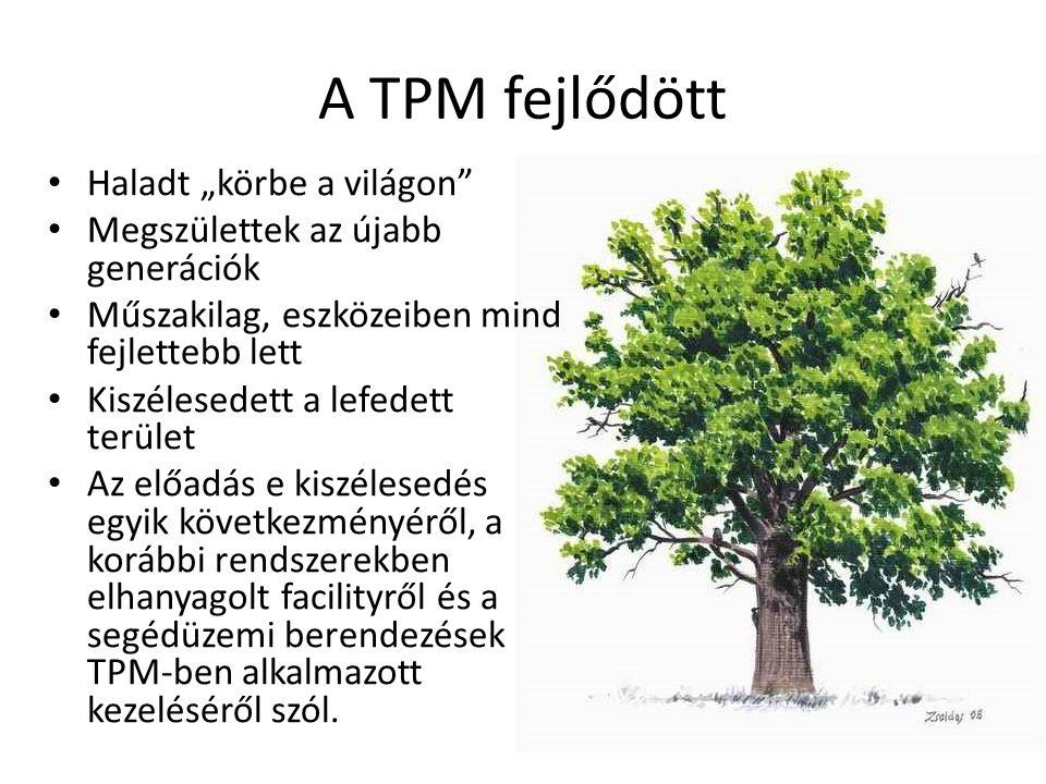 """A TPM fejlődött Haladt """"körbe a világon"""" Megszülettek az újabb generációk Műszakilag, eszközeiben mind fejlettebb lett Kiszélesedett a lefedett terüle"""