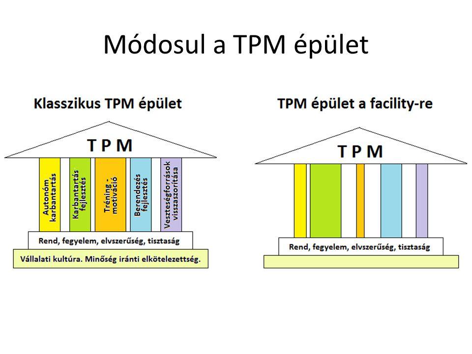 Módosul a TPM épület