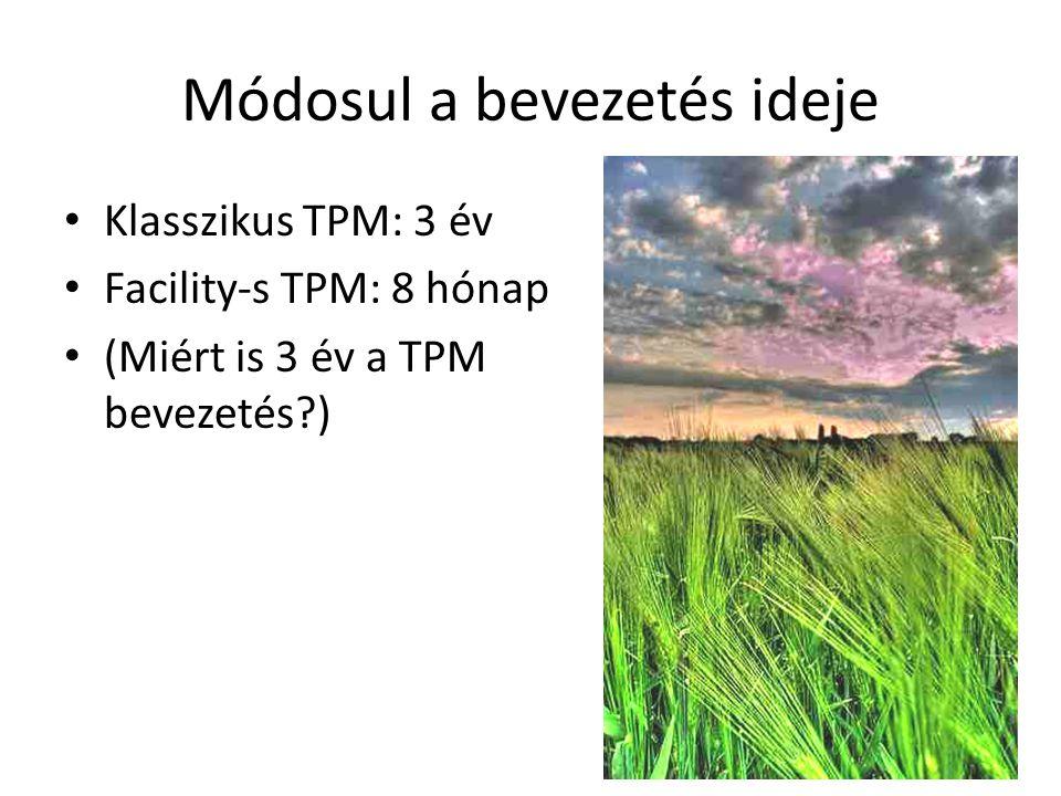 Módosul a bevezetés ideje Klasszikus TPM: 3 év Facility-s TPM: 8 hónap (Miért is 3 év a TPM bevezetés?)