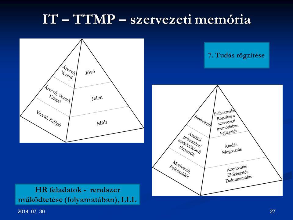 2014.07. 30. 27 IT – TTMP – szervezeti memória 7.