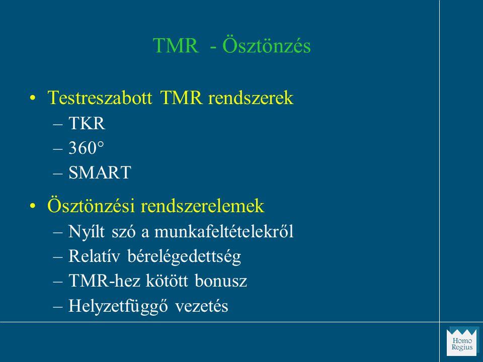 TMR - Ösztönzés Testreszabott TMR rendszerek –TKR –360° –SMART Ösztönzési rendszerelemek –Nyílt szó a munkafeltételekről –Relatív bérelégedettség –TMR-hez kötött bonusz –Helyzetfüggő vezetés