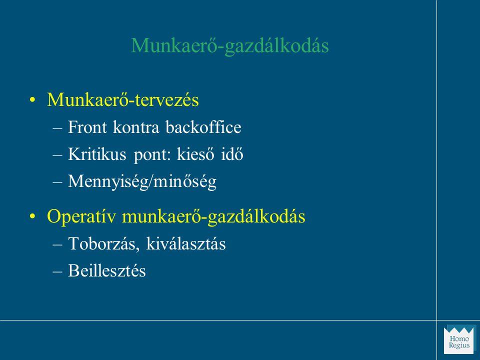 Munkaerő-gazdálkodás Munkaerő-tervezés –Front kontra backoffice –Kritikus pont: kieső idő –Mennyiség/minőség Operatív munkaerő-gazdálkodás –Toborzás, kiválasztás –Beillesztés