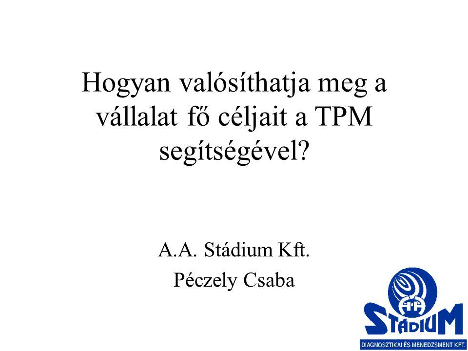 Hogyan valósíthatja meg a vállalat fő céljait a TPM segítségével? A.A. Stádium Kft. Péczely Csaba