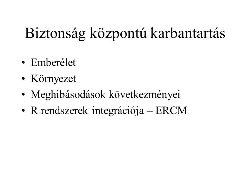 Biztonság központú karbantartás Emberélet Környezet Meghibásodások következményei R rendszerek integrációja – ERCM
