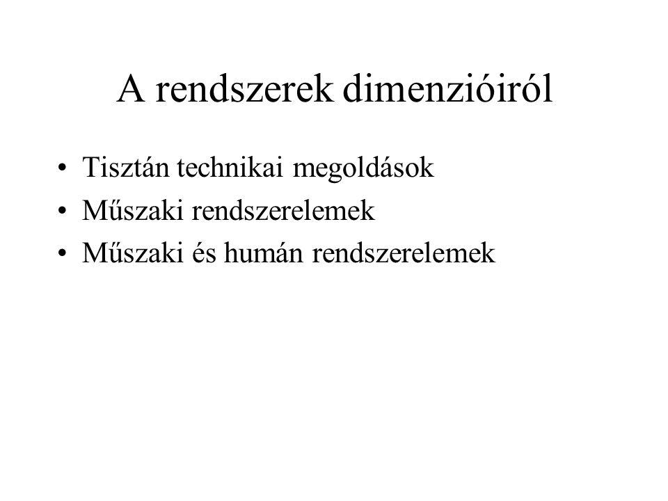 A rendszerek dimenzióiról Tisztán technikai megoldások Műszaki rendszerelemek Műszaki és humán rendszerelemek