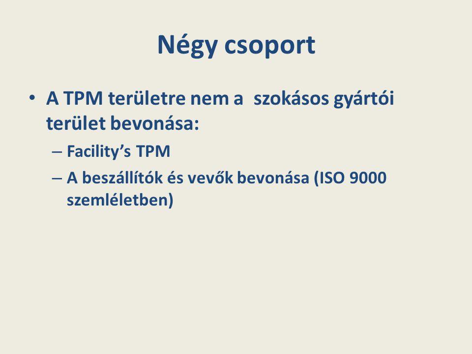 Négy csoport A TPM területre nem a szokásos gyártói terület bevonása: – Facility's TPM – A beszállítók és vevők bevonása (ISO 9000 szemléletben)
