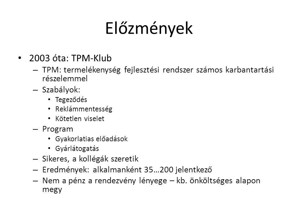 Előzmények 2003 óta: TPM-Klub – TPM: termelékenység fejlesztési rendszer számos karbantartási részelemmel – Szabályok: Tegeződés Reklámmentesség Kötetlen viselet – Program Gyakorlatias előadások Gyárlátogatás – Sikeres, a kollégák szeretik – Eredmények: alkalmanként 35…200 jelentkező – Nem a pénz a rendezvény lényege – kb.