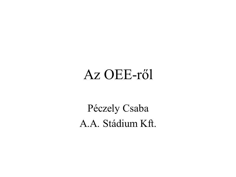 Az OEE-ről Péczely Csaba A.A. Stádium Kft.