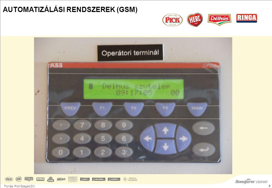 AUTOMATIZÁLÁSI RENDSZEREK (GSM) Forrás: Pick Szeged Zrt. 9