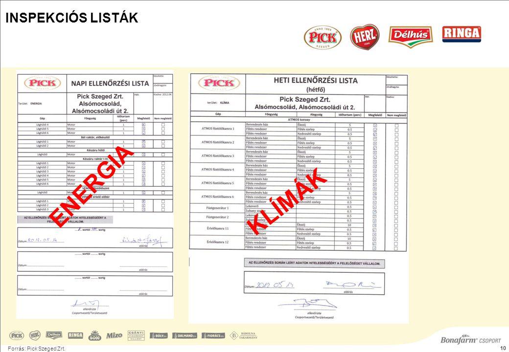 INSPEKCIÓS LISTÁK Forrás: Pick Szeged Zrt. 10 ENERGIA KLÍMÁK
