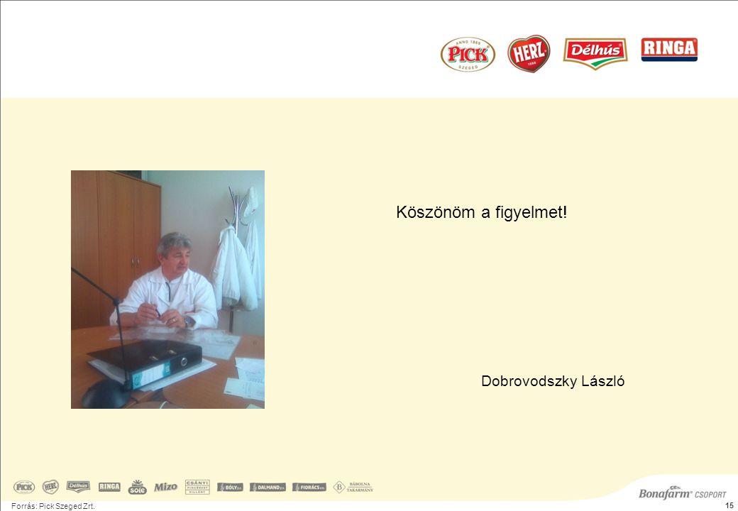 Forrás: Pick Szeged Zrt. 15 Köszönöm a figyelmet! Dobrovodszky László